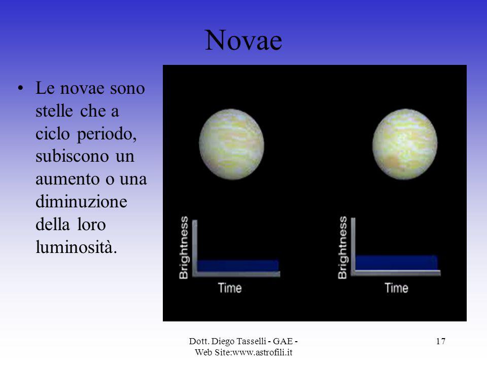 Dott. Diego Tasselli - GAE - Web Site:www.astrofili.it 17 Novae Le novae sono stelle che a ciclo periodo, subiscono un aumento o una diminuzione della