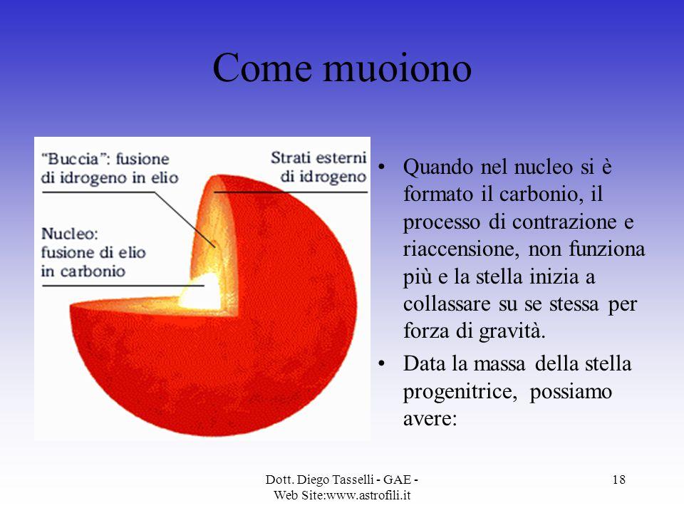 Dott. Diego Tasselli - GAE - Web Site:www.astrofili.it 18 Come muoiono Quando nel nucleo si è formato il carbonio, il processo di contrazione e riacce