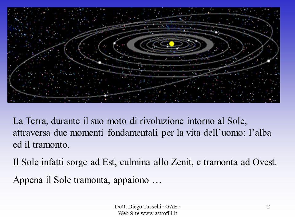 Dott. Diego Tasselli - GAE - Web Site:www.astrofili.it 2 La Terra, durante il suo moto di rivoluzione intorno al Sole, attraversa due momenti fondamen