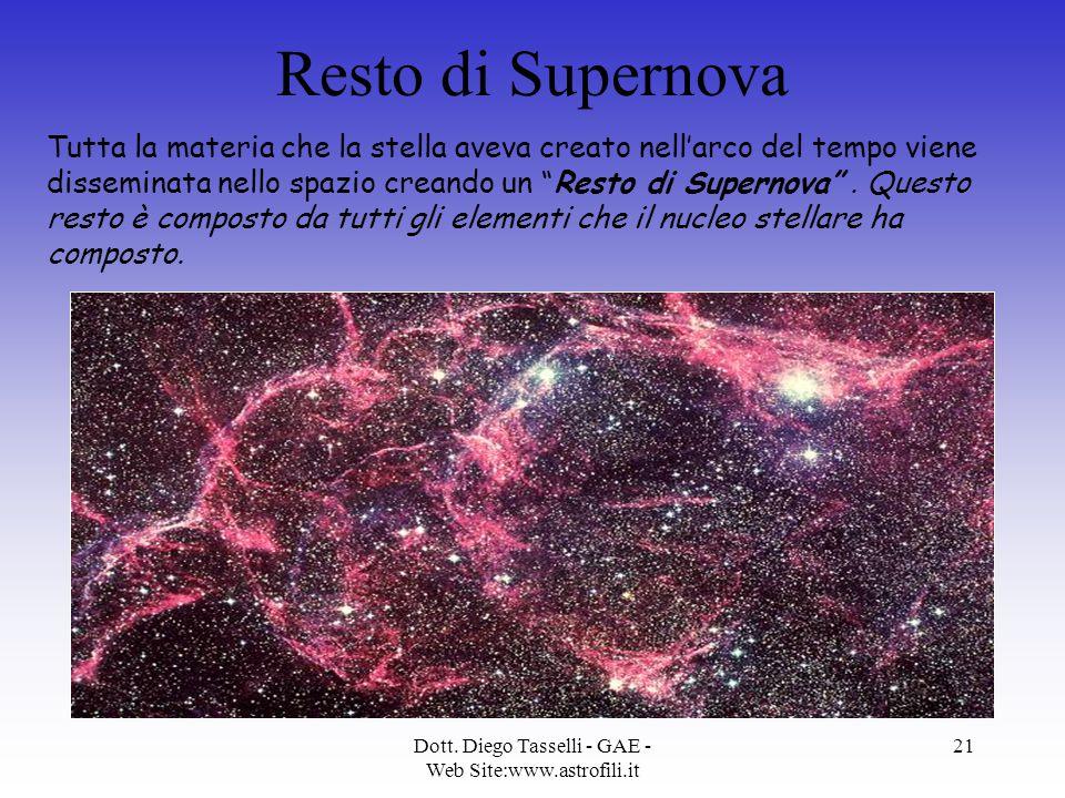 Dott. Diego Tasselli - GAE - Web Site:www.astrofili.it 21 Resto di Supernova Tutta la materia che la stella aveva creato nell'arco del tempo viene dis