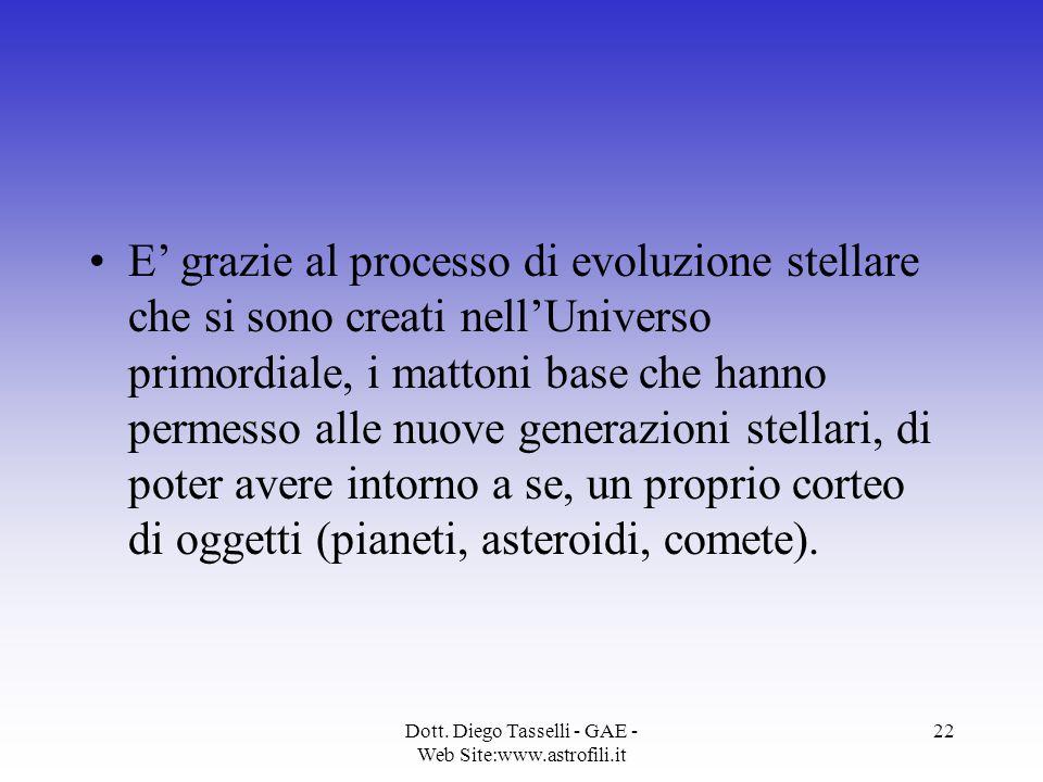 Dott. Diego Tasselli - GAE - Web Site:www.astrofili.it 22 E' grazie al processo di evoluzione stellare che si sono creati nell'Universo primordiale, i