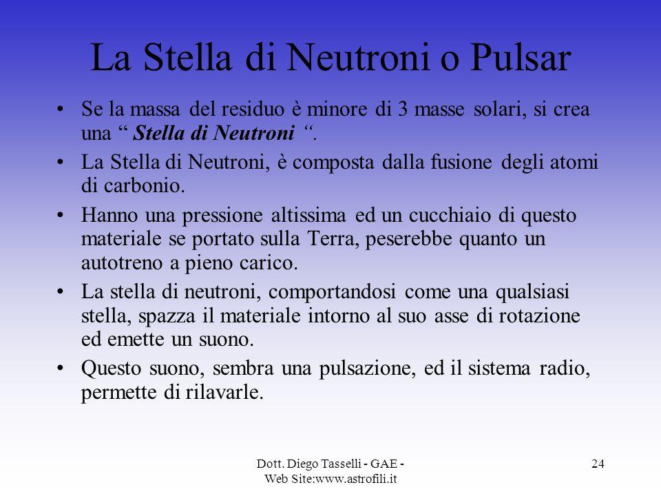 Dott. Diego Tasselli - GAE - Web Site:www.astrofili.it 24 La Stella di Neutroni o Pulsar Se la massa del residuo è minore di 3 masse solari, si crea u