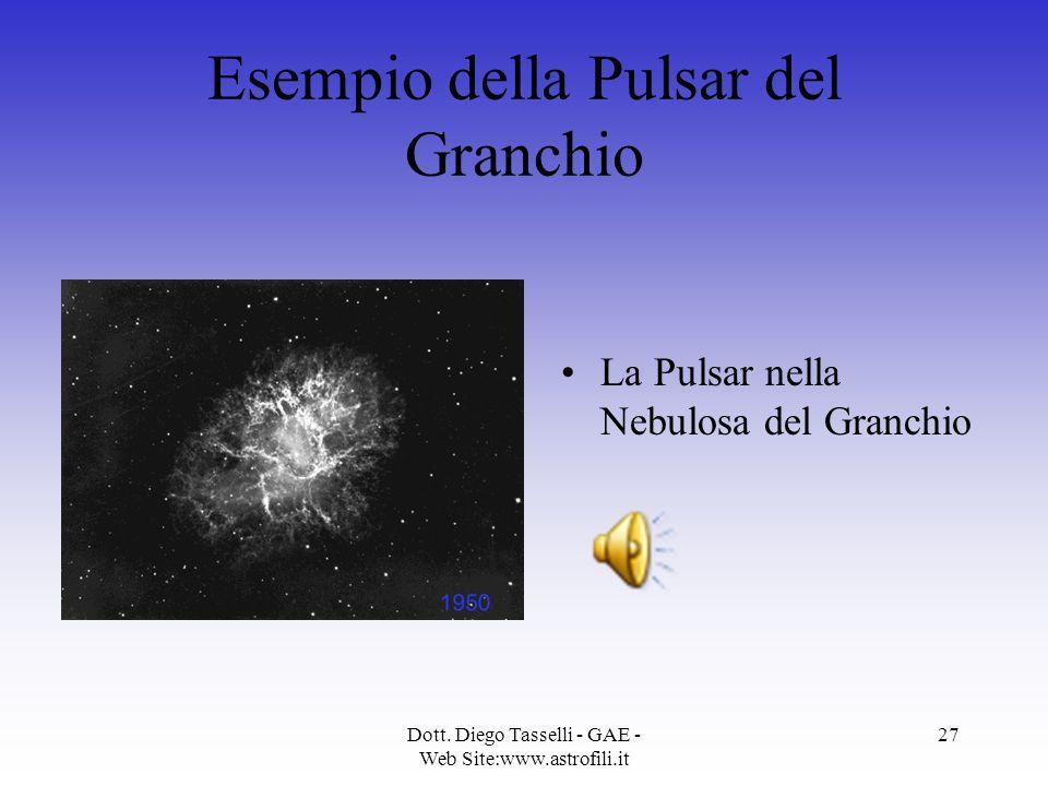 Dott. Diego Tasselli - GAE - Web Site:www.astrofili.it 27 Esempio della Pulsar del Granchio La Pulsar nella Nebulosa del Granchio