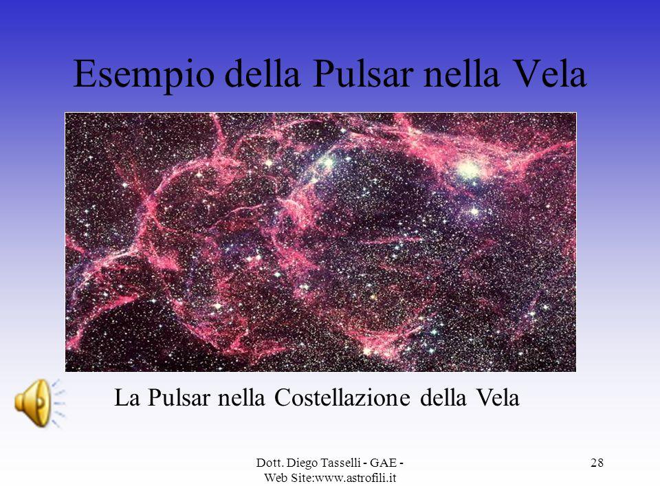 Dott. Diego Tasselli - GAE - Web Site:www.astrofili.it 28 Esempio della Pulsar nella Vela La Pulsar nella Costellazione della Vela