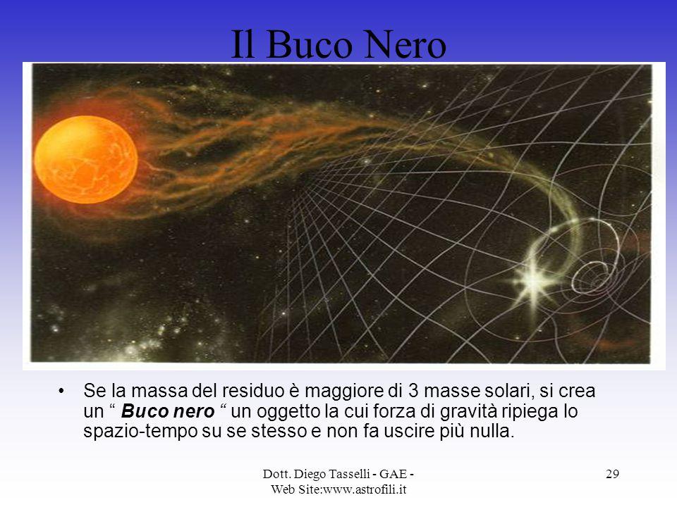 """Dott. Diego Tasselli - GAE - Web Site:www.astrofili.it 29 Il Buco Nero Se la massa del residuo è maggiore di 3 masse solari, si crea un """" Buco nero """""""