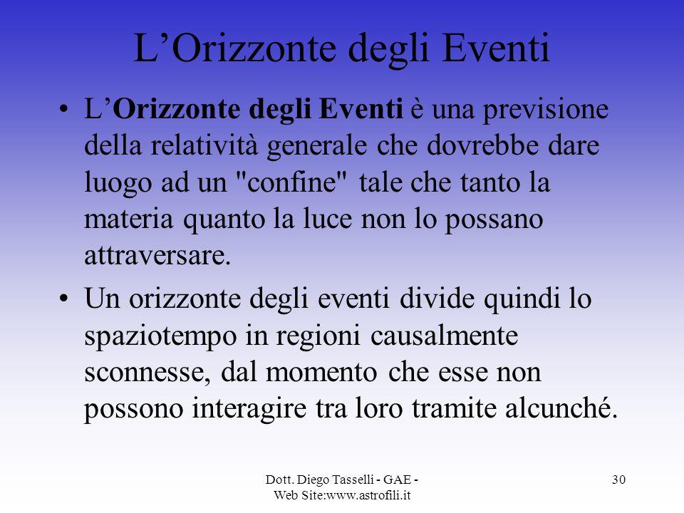 Dott. Diego Tasselli - GAE - Web Site:www.astrofili.it 30 L'Orizzonte degli Eventi L'Orizzonte degli Eventi è una previsione della relatività generale