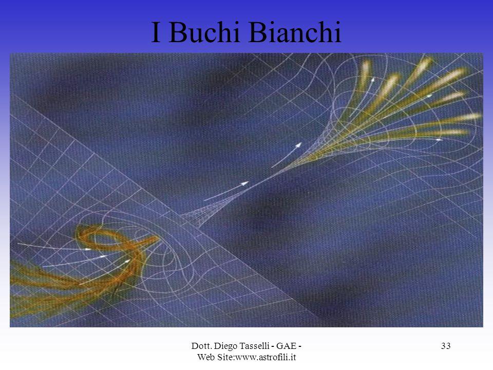 Dott. Diego Tasselli - GAE - Web Site:www.astrofili.it 33 I Buchi Bianchi Un'ipotesi suggerita a livello divulgativo che ha avuto fortuna nelle specul