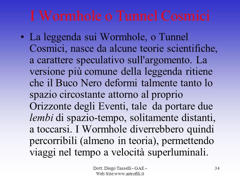 Dott. Diego Tasselli - GAE - Web Site:www.astrofili.it 34 I Wormhole o Tunnel Cosmici La leggenda sui Wormhole, o Tunnel Cosmici, nasce da alcune teor