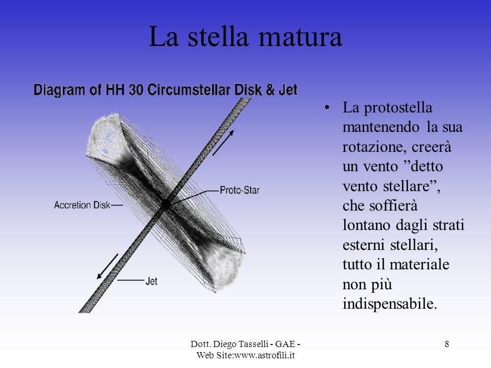 """Dott. Diego Tasselli - GAE - Web Site:www.astrofili.it 8 La stella matura La protostella mantenendo la sua rotazione, creerà un vento """"detto vento ste"""