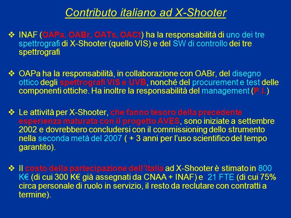 Contributo italiano ad X-Shooter  INAF (OAPa, OABr, OATs, OACt) ha la responsabilità di uno dei tre spettrografi di X-Shooter (quello VIS) e del SW di controllo dei tre spettrografi  OAPa ha la responsabilità, in collaborazione con OABr, del disegno ottico degli spettrografi VIS e UVB, nonché del procurement e test delle componenti ottiche.