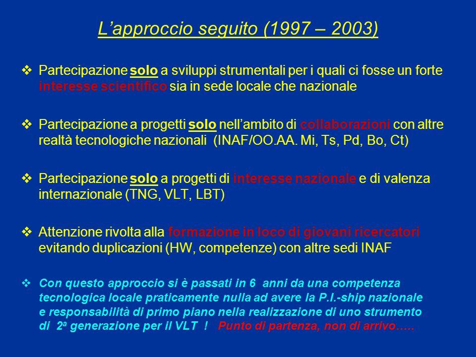 L'approccio seguito (1997 – 2003)  Partecipazione solo a sviluppi strumentali per i quali ci fosse un forte interesse scientifico sia in sede locale che nazionale  Partecipazione a progetti solo nell'ambito di collaborazioni con altre realtà tecnologiche nazionali (INAF/OO.AA.