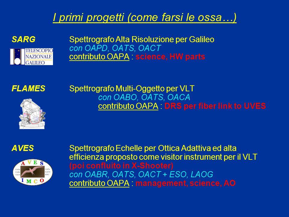 I primi progetti (come farsi le ossa…) SARG Spettrografo Alta Risoluzione per Galileo con OAPD, OATS, OACT contributo OAPA : science, HW parts FLAMES Spettrografo Multi-Oggetto per VLT con OABO, OATS, OACA contributo OAPA : DRS per fiber link to UVES AVES Spettrografo Echelle per Ottica Adattiva ed alta efficienza proposto come visitor instrument per ilVLT (poi confluito in X-Shooter) con OABR, OATS, OACT + ESO, LAOG contributo OAPA : management, science, AO