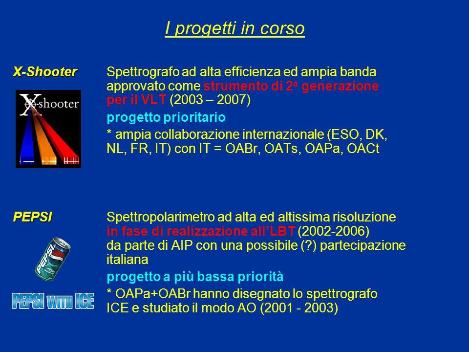I progetti in corso X-Shooter X-Shooter Spettrografo ad alta efficienza ed ampia banda approvato come strumento di 2 a generazione per il VLT (2003 – 2007) progetto prioritario * ampia collaborazione internazionale (ESO, DK, NL, FR, IT) con IT = OABr, OATs, OAPa, OACt PEPSI PEPSI Spettropolarimetro ad alta ed altissima risoluzione in fase di realizzazione all'LBT (2002-2006) da parte di AIP con una possibile ( ) partecipazione italiana progetto a più bassa priorità * OAPa+OABr hanno disegnato lo spettrografo ICE e studiato il modo AO (2001 - 2003)