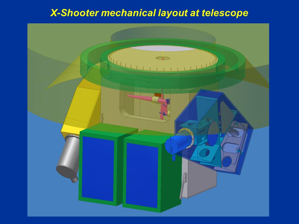 Alternative optical designs for X-Shooter UVB spectrograph Collimator 13 kg Prism units 2 x 6 kg Camera unit 22 kg Strip mirror 2 kg Slit and folding mirror 3 kg UVES – layout Units weight ~ 60 kg (weights from Phase A UVB spectrograph) Grating unit 8 kg ESI – layout Units weight ~ 74 kg 50 kg 8 kg 4 kg 8 kg 2 kg 6 kg 8 kg 5 kg 2 kg 4 kg 8 kg 2 kg 4C – layout Units weight ~ 35 kg