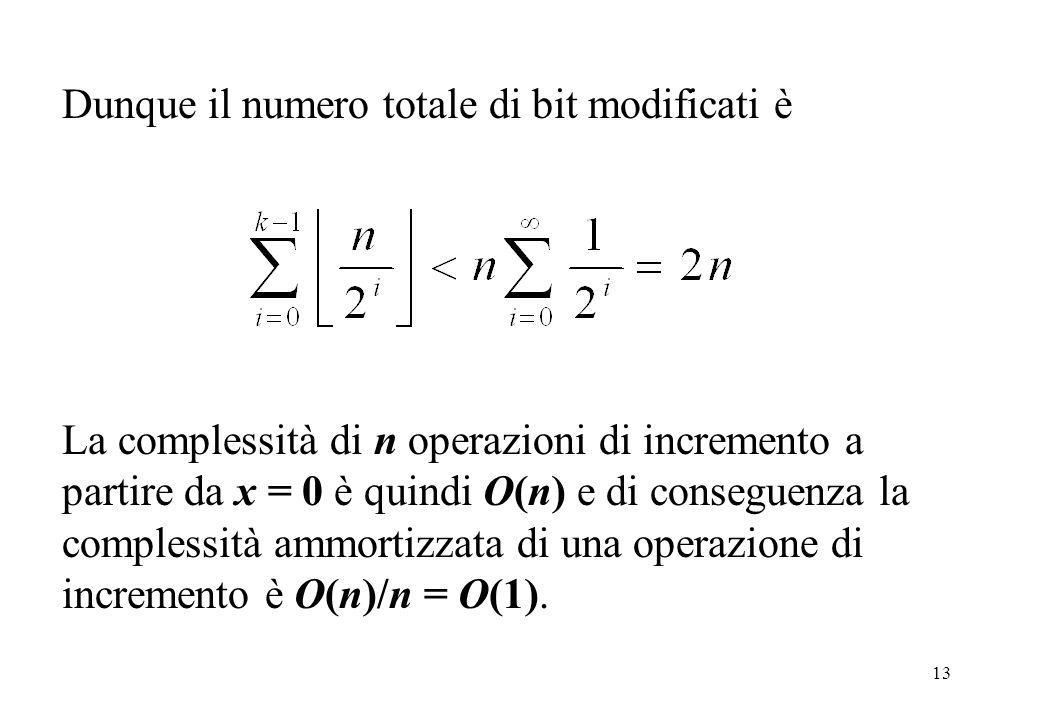 13 Dunque il numero totale di bit modificati è La complessità di n operazioni di incremento a partire da x = 0 è quindi O(n) e di conseguenza la complessità ammortizzata di una operazione di incremento è O(n)/n = O(1).