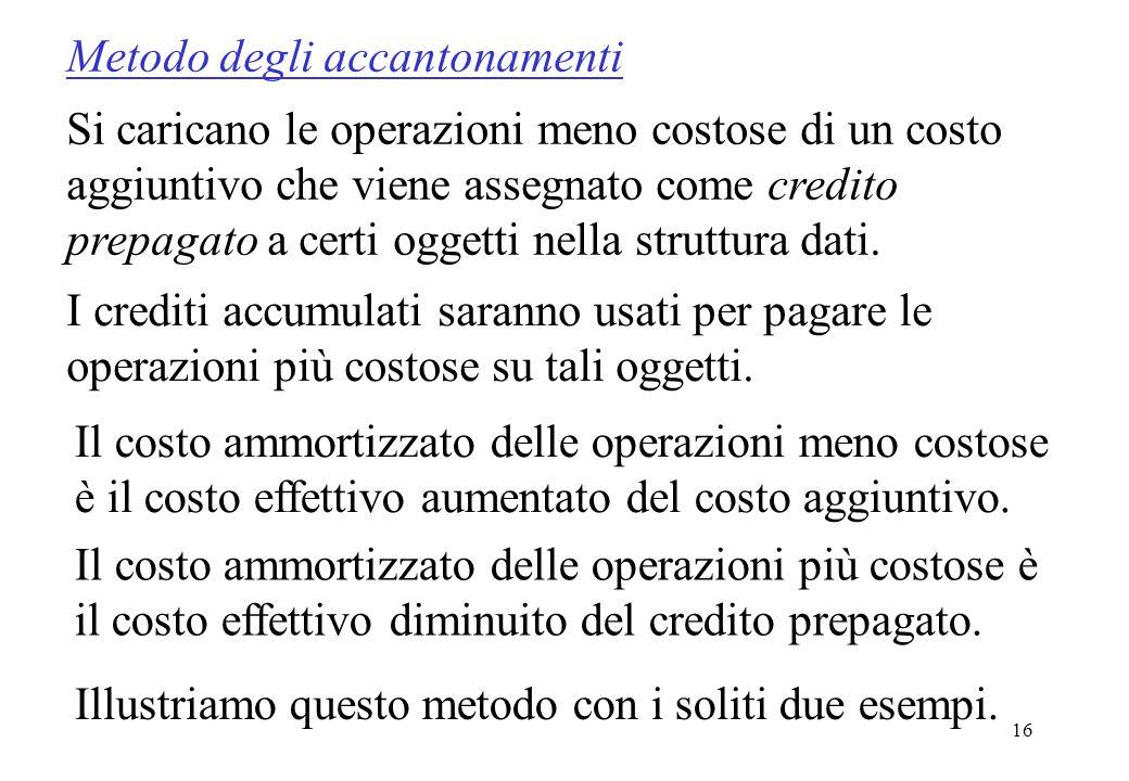 16 Metodo degli accantonamenti Si caricano le operazioni meno costose di un costo aggiuntivo che viene assegnato come credito prepagato a certi oggetti nella struttura dati.