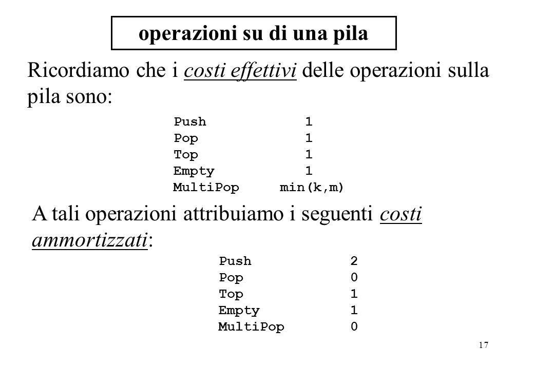 17 operazioni su di una pila Ricordiamo che i costi effettivi delle operazioni sulla pila sono: Push 1 Pop 1 Top 1 Empty 1 MultiPop min(k,m) A tali operazioni attribuiamo i seguenti costi ammortizzati: Push 2 Pop 0 Top 1 Empty 1 MultiPop 0