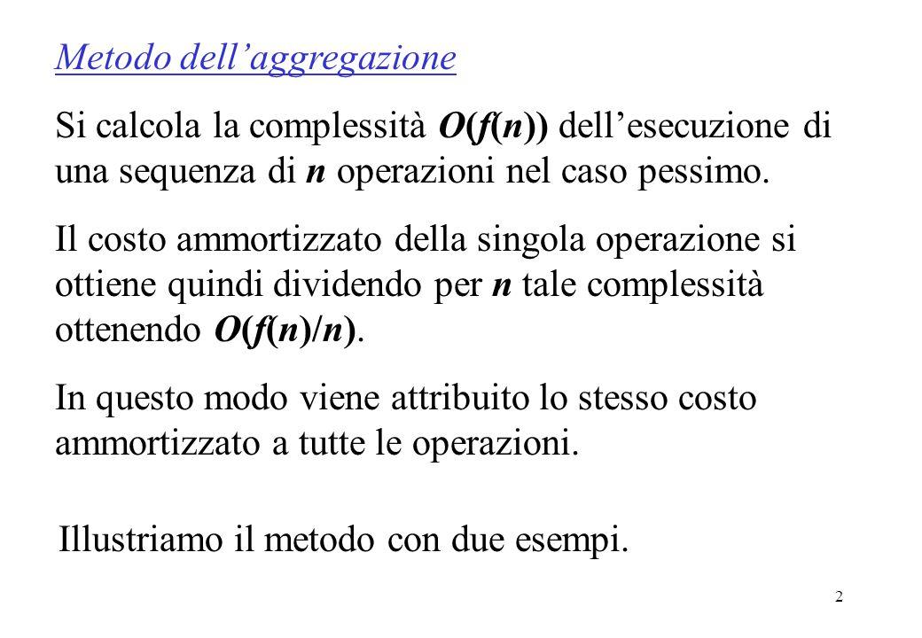 2 Metodo dell'aggregazione Si calcola la complessità O(f(n)) dell'esecuzione di una sequenza di n operazioni nel caso pessimo.