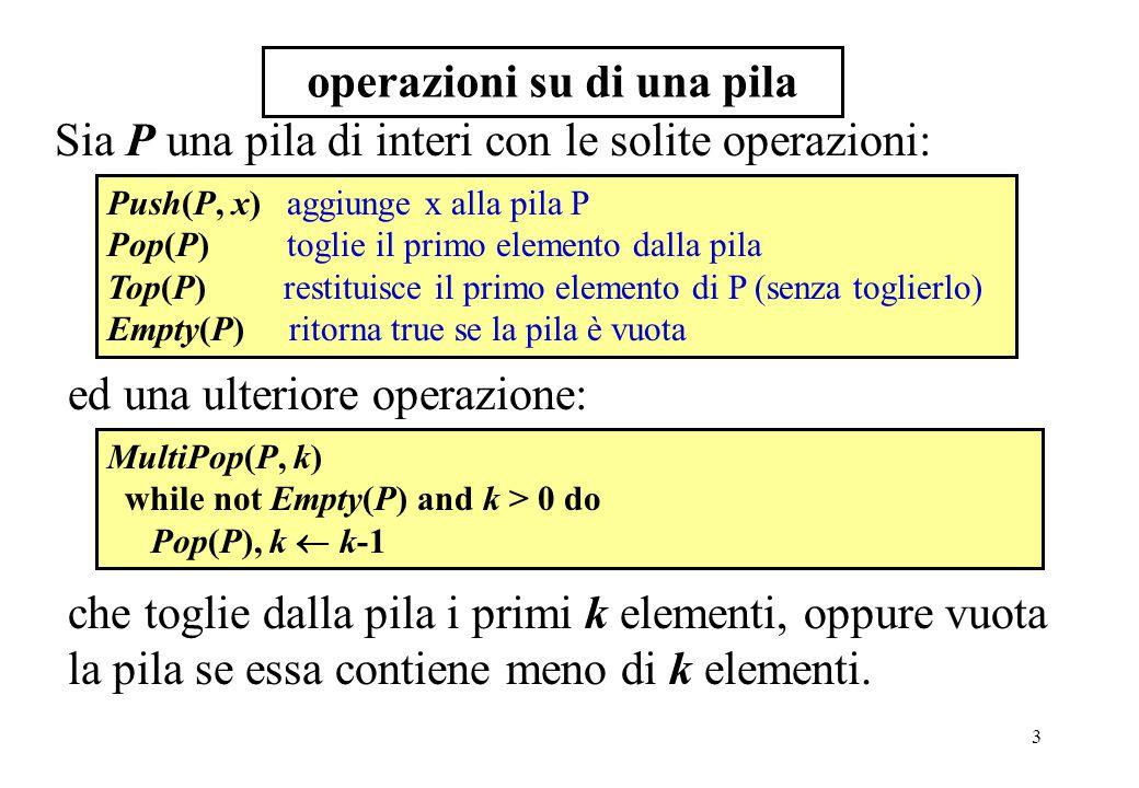 3 operazioni su di una pila Sia P una pila di interi con le solite operazioni: Push(P, x) aggiunge x alla pila P Pop(P) toglie il primo elemento dalla pila Top(P) restituisce il primo elemento di P (senza toglierlo) Empty(P) ritorna true se la pila è vuota ed una ulteriore operazione: MultiPop(P, k) while not Empty(P) and k > 0 do Pop(P), k  k-1 che toglie dalla pila i primi k elementi, oppure vuota la pila se essa contiene meno di k elementi.