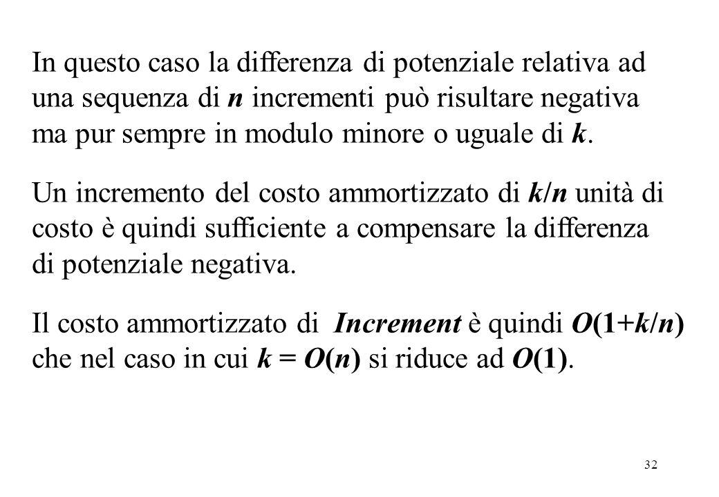 32 In questo caso la differenza di potenziale relativa ad una sequenza di n incrementi può risultare negativa ma pur sempre in modulo minore o uguale di k.