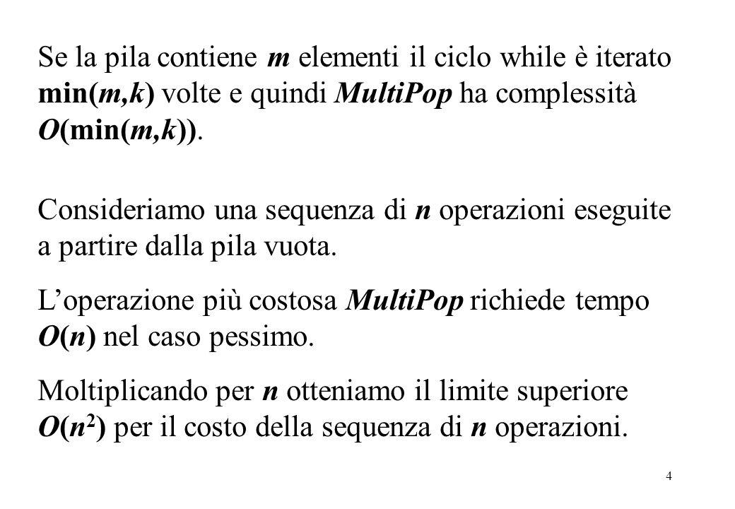 4 Se la pila contiene m elementi il ciclo while è iterato min(m,k) volte e quindi MultiPop ha complessità O(min(m,k)).