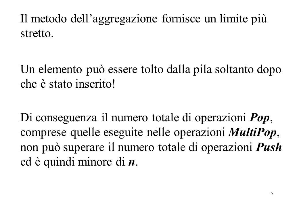 5 Di conseguenza il numero totale di operazioni Pop, comprese quelle eseguite nelle operazioni MultiPop, non può superare il numero totale di operazioni Push ed è quindi minore di n.