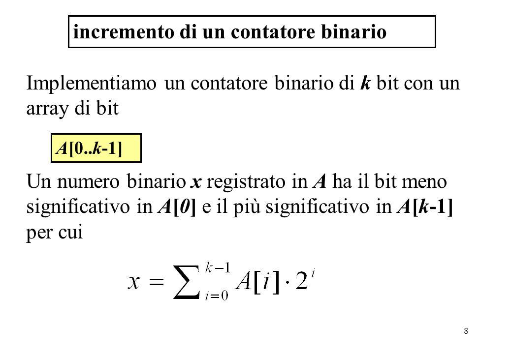 8 incremento di un contatore binario Implementiamo un contatore binario di k bit con un array di bit A[0..k-1] Un numero binario x registrato in A ha il bit meno significativo in A[0] e il più significativo in A[k-1] per cui Incremento contatore binario