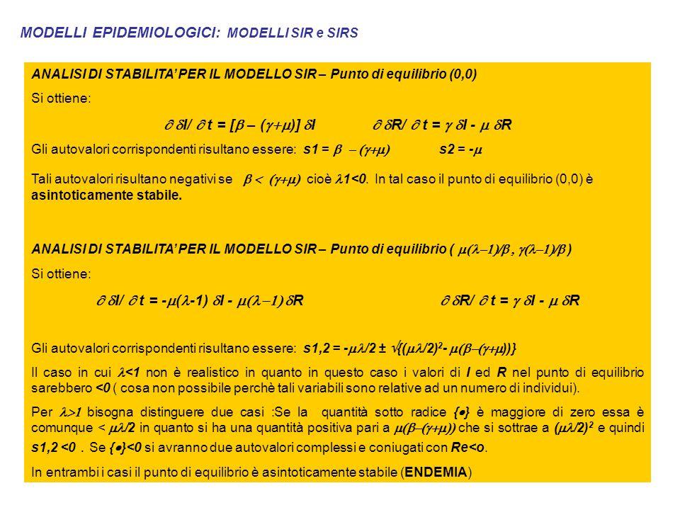 MODELLI EPIDEMIOLOGICI: MODELLI SIR e SIRS ANALISI DI STABILITA' PER IL MODELLO SIR – Punto di equilibrio (0,0) Si ottiene:   I/  t = [  – (  )]  I   R/  t =  I -   R Gli autovalori corrispondenti risultano essere:s1 =  s2 = -  Tali autovalori risultano negativi se  cioè 1<0.