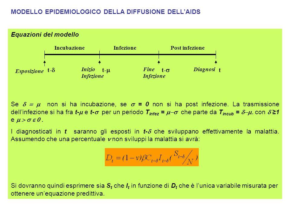 MODELLO EPIDEMIOLOGICO DELLA DIFFUSIONE DELL'AIDS Equazioni del modello Se  non si ha incubazione, se  = 0 non si ha post infezione.