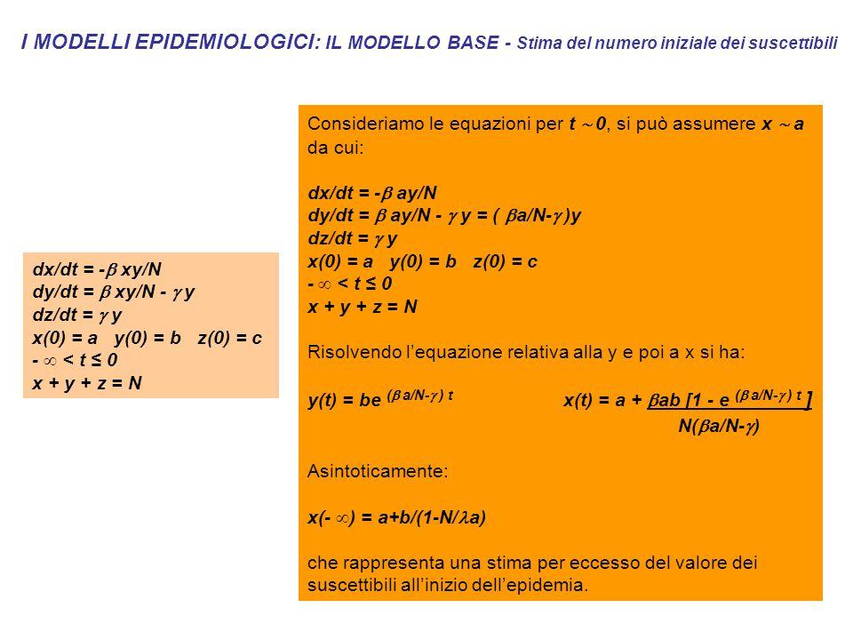 I MODELLI EPIDEMIOLOGICI: IL MODELLO BASE - Stima del numero iniziale dei suscettibili dx/dt = -  xy/N dy/dt =  xy/N -  y dz/dt =  y x(0) = a y(0) = b z(0) = c -  < t ≤ 0 x + y + z = N Consideriamo le equazioni per t  0, si può assumere x  a da cui: dx/dt = -  ay/N dy/dt =  ay/N -  y = (  a/N-  )y dz/dt =  y x(0) = a y(0) = b z(0) = c -  < t ≤ 0 x + y + z = N Risolvendo l'equazione relativa alla y e poi a x si ha: y(t) = be (  a/N-  ) t x(t) = a +  ab [1 - e (  a/N-  ) t ] N(  a/N-  ) Asintoticamente: x(-  ) = a+b/(1-N/ a) che rappresenta una stima per eccesso del valore dei suscettibili all'inizio dell'epidemia.