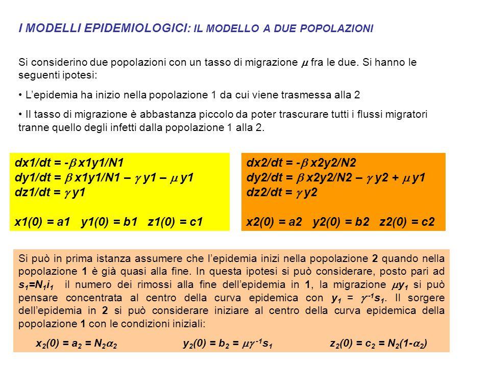 I MODELLI EPIDEMIOLOGICI: IL MODELLO A DUE POPOLAZIONI Si considerino due popolazioni con un tasso di migrazione  fra le due.