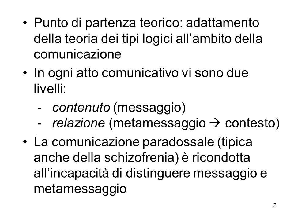 2 Punto di partenza teorico: adattamento della teoria dei tipi logici all'ambito della comunicazione In ogni atto comunicativo vi sono due livelli: -c