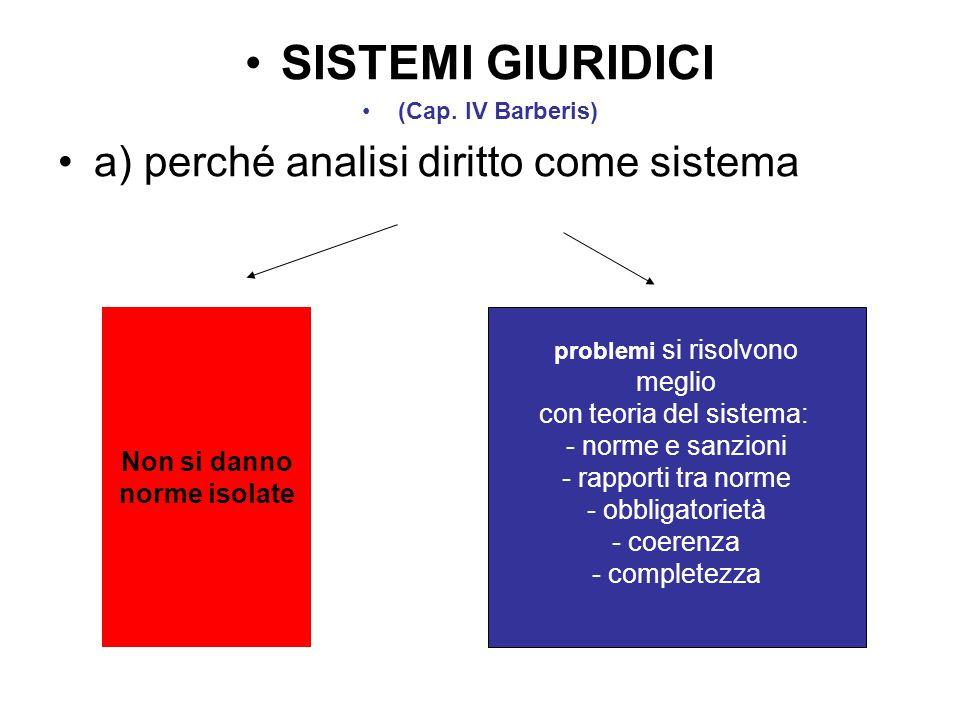 SISTEMI GIURIDICI (Cap. IV Barberis) a) perché analisi diritto come sistema Non si danno norme isolate problemi si risolvono meglio con teoria del sis