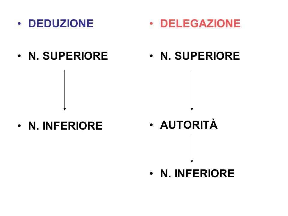 DEDUZIONE N. SUPERIORE N. INFERIORE DELEGAZIONE N. SUPERIORE AUTORITÀ N. INFERIORE