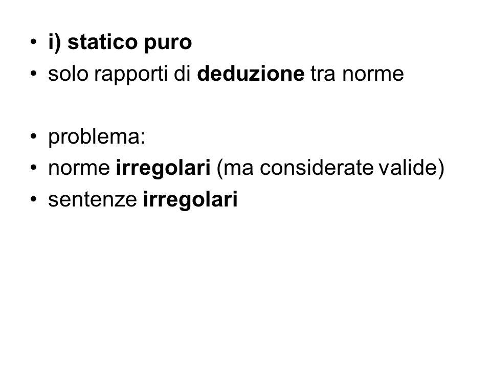i) statico puro solo rapporti di deduzione tra norme problema: norme irregolari (ma considerate valide) sentenze irregolari