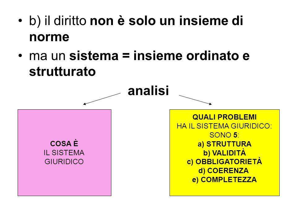 b) il diritto non è solo un insieme di norme ma un sistema = insieme ordinato e strutturato analisi COSA È IL SISTEMA GIURIDICO QUALI PROBLEMI HA IL S