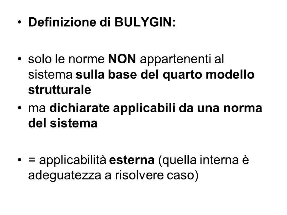 Definizione di BULYGIN: solo le norme NON appartenenti al sistema sulla base del quarto modello strutturale ma dichiarate applicabili da una norma del