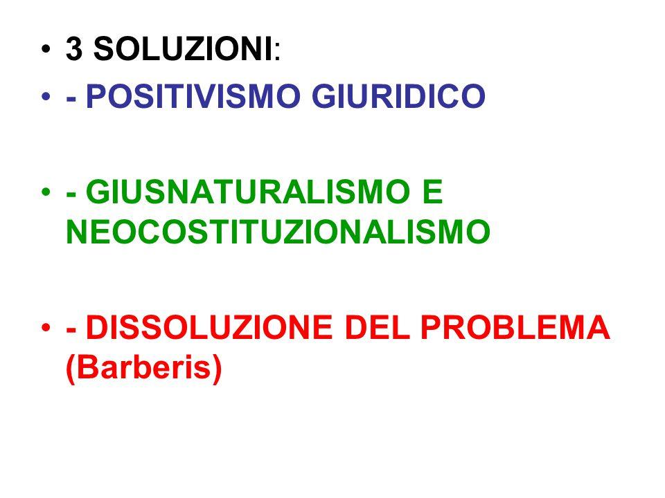 3 SOLUZIONI: - POSITIVISMO GIURIDICO - GIUSNATURALISMO E NEOCOSTITUZIONALISMO - DISSOLUZIONE DEL PROBLEMA (Barberis)