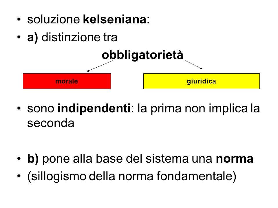 soluzione kelseniana: a) distinzione tra obbligatorietà sono indipendenti: la prima non implica la seconda b) pone alla base del sistema una norma (si