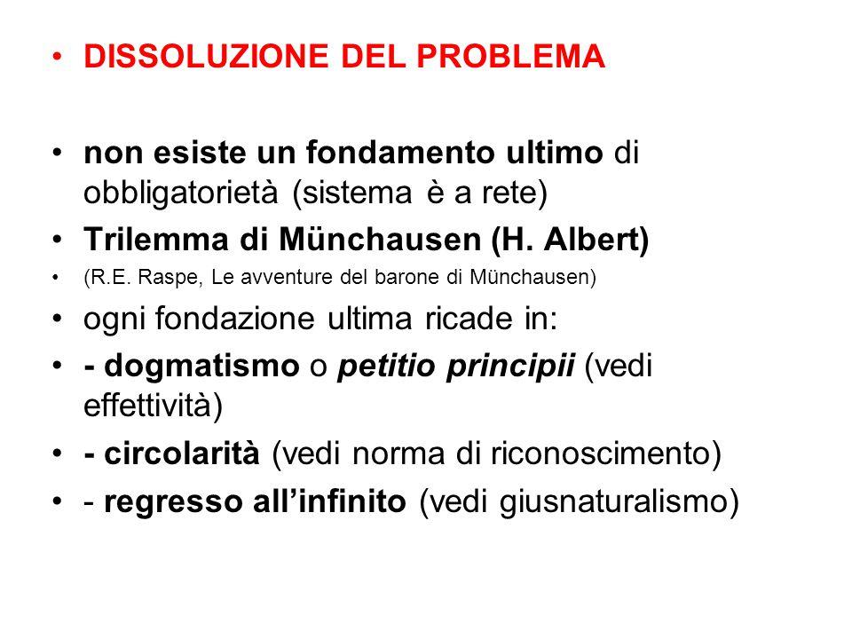 DISSOLUZIONE DEL PROBLEMA non esiste un fondamento ultimo di obbligatorietà (sistema è a rete) Trilemma di Münchausen (H. Albert) (R.E. Raspe, Le avve