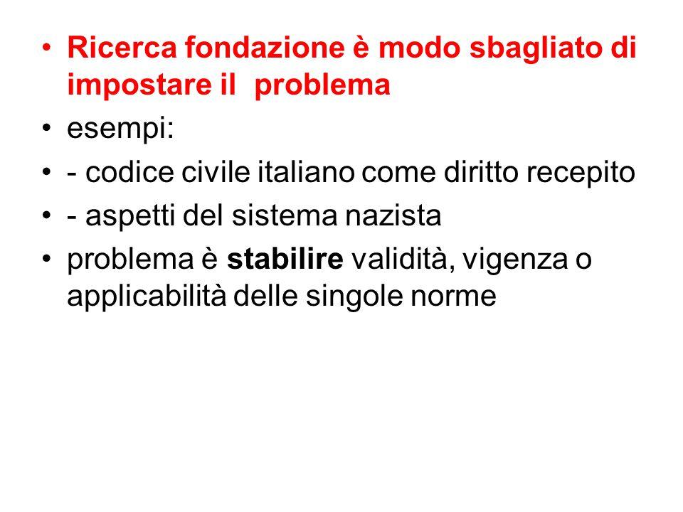 Ricerca fondazione è modo sbagliato di impostare il problema esempi: - codice civile italiano come diritto recepito - aspetti del sistema nazista prob