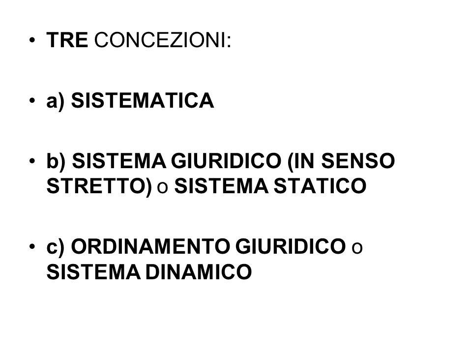 TRE CONCEZIONI: a) SISTEMATICA b) SISTEMA GIURIDICO (IN SENSO STRETTO) o SISTEMA STATICO c) ORDINAMENTO GIURIDICO o SISTEMA DINAMICO