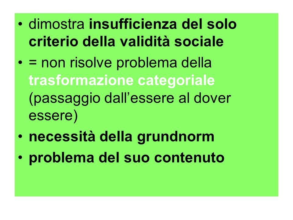 dimostra insufficienza del solo criterio della validità sociale = non risolve problema della trasformazione categoriale (passaggio dall'essere al dove