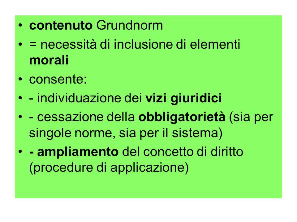 contenuto Grundnorm = necessità di inclusione di elementi morali consente: - individuazione dei vizi giuridici - cessazione della obbligatorietà (sia