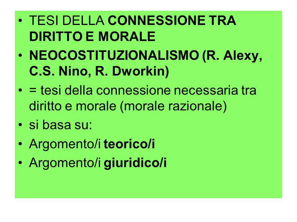TESI DELLA CONNESSIONE TRA DIRITTO E MORALE NEOCOSTITUZIONALISMO (R. Alexy, C.S. Nino, R. Dworkin) = tesi della connessione necessaria tra diritto e m