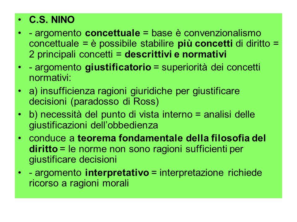 C.S. NINO - argomento concettuale = base è convenzionalismo concettuale = è possibile stabilire più concetti di diritto = 2 principali concetti = desc