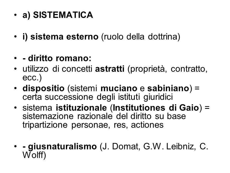 a) SISTEMATICA i) sistema esterno (ruolo della dottrina) - diritto romano: utilizzo di concetti astratti (proprietà, contratto, ecc.) dispositio (sist