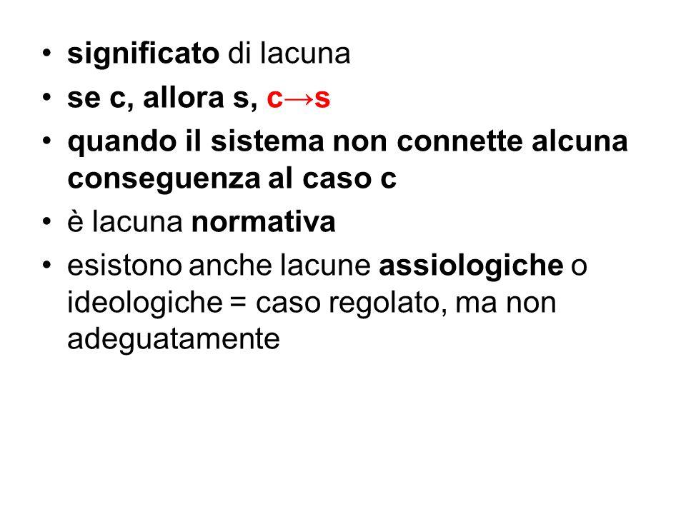 significato di lacuna se c, allora s, c→s quando il sistema non connette alcuna conseguenza al caso c è lacuna normativa esistono anche lacune assiolo