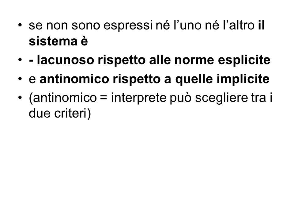 se non sono espressi né l'uno né l'altro il sistema è - lacunoso rispetto alle norme esplicite e antinomico rispetto a quelle implicite (antinomico =