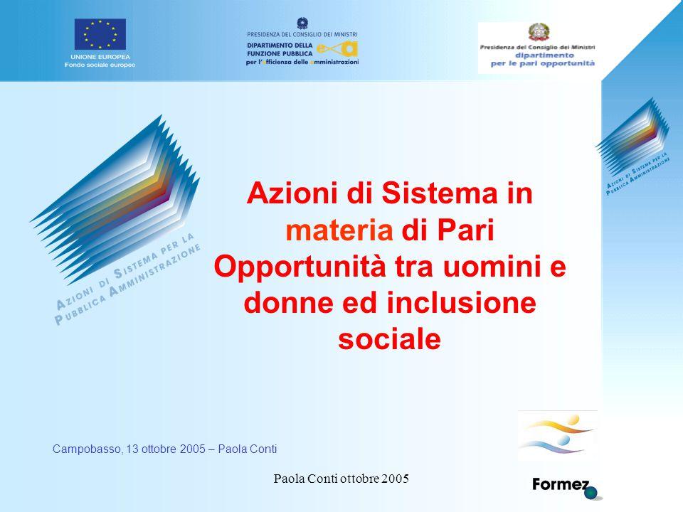 Paola Conti ottobre 2005 Azioni di Sistema in materia di Pari Opportunità tra uomini e donne ed inclusione sociale Campobasso, 13 ottobre 2005 – Paola Conti
